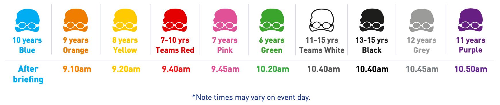 Rotorua Swim Times