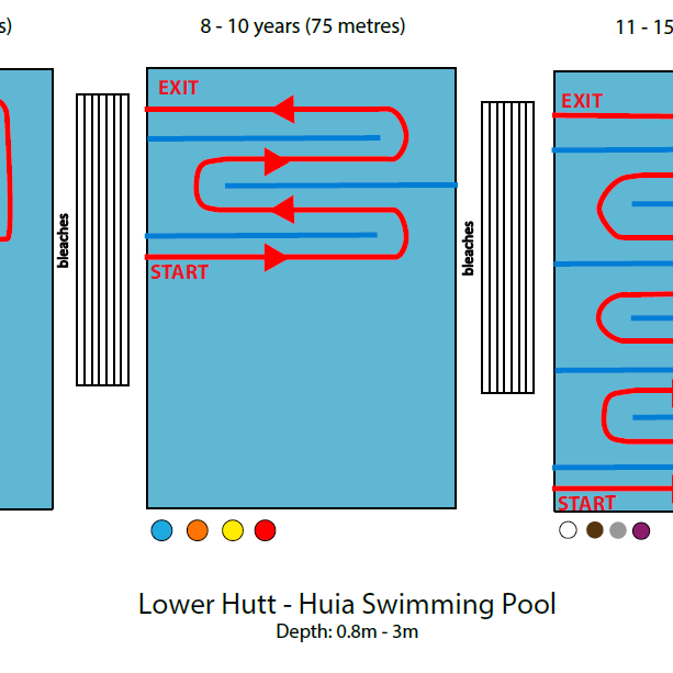 Hutt City Swim