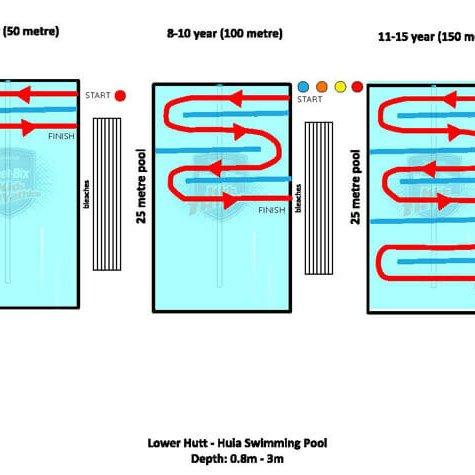 17-18 Hutt City - Swim Map v1
